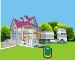 газгольдер в системе автономной газификации